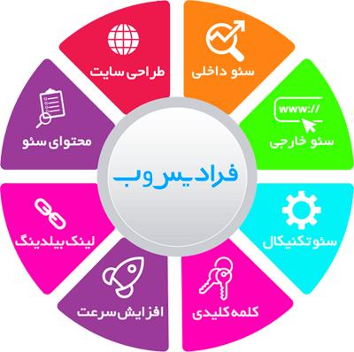 طراحی سایت اصفهان فرادیس وب